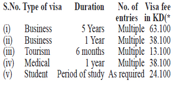 indian visa kuwait